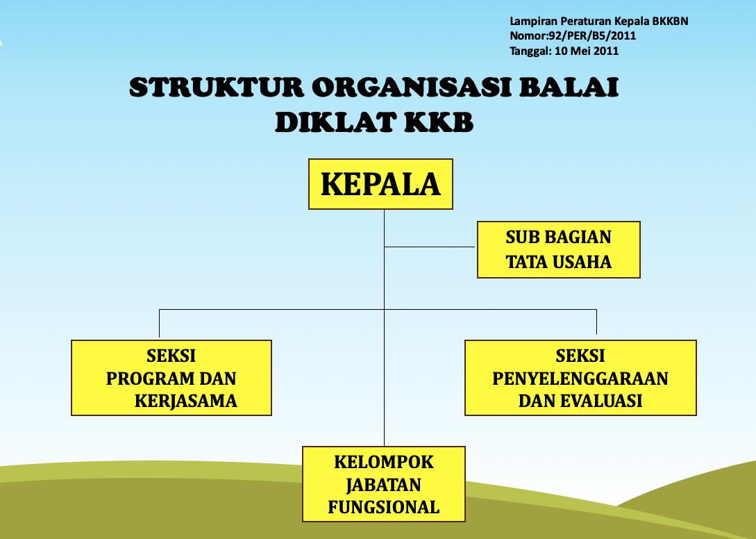 Struktur Organisasi balai diklat malang